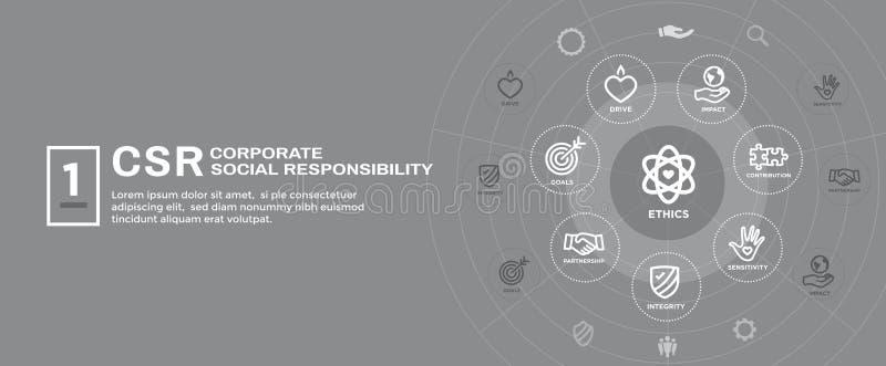 Het de csr-sociale Reeks van het de Bannerpictogram van het Verantwoordelijkheidsweb en Verbod van de Webkopbal royalty-vrije illustratie