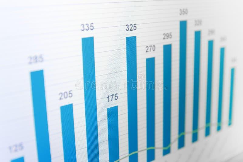 Het diagram van bedrijfsgrafiekgegevens op het computerscherm. stock afbeeldingen