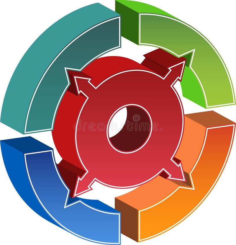 Het Diagram van de Cirkel van het proces - Pijlen vector illustratie