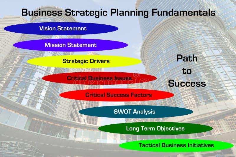 Het Diagram van de Grondbeginselen van de strategische planning stock illustratie