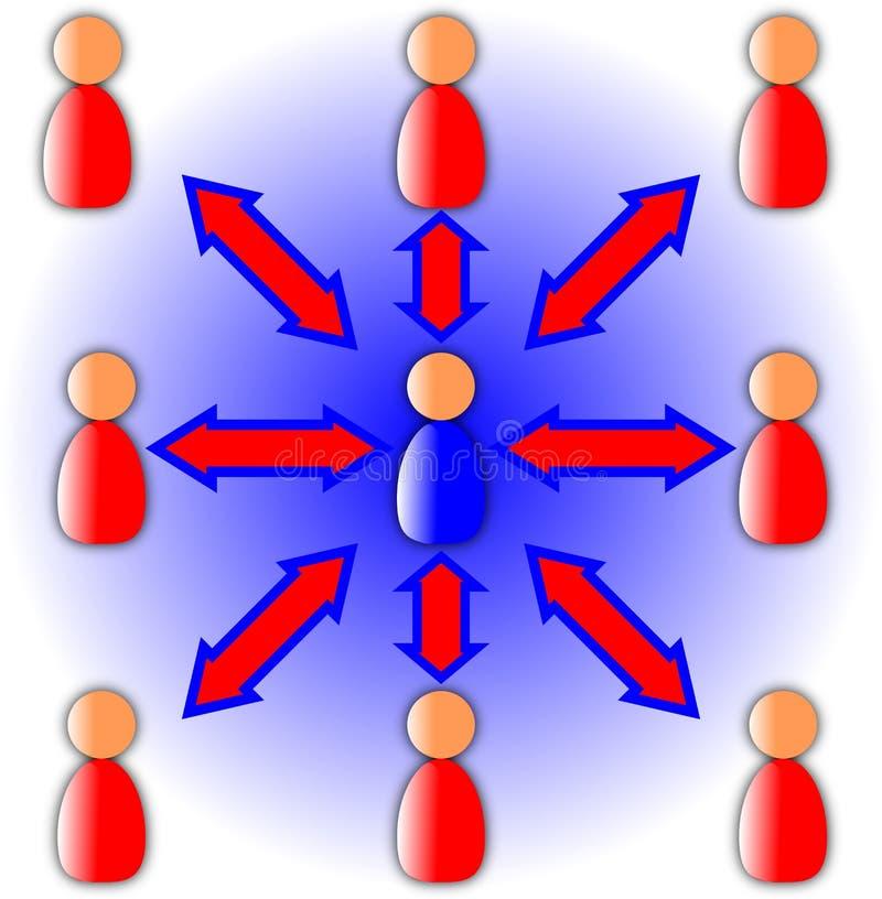 Het diagram van de samenwerking royalty-vrije illustratie