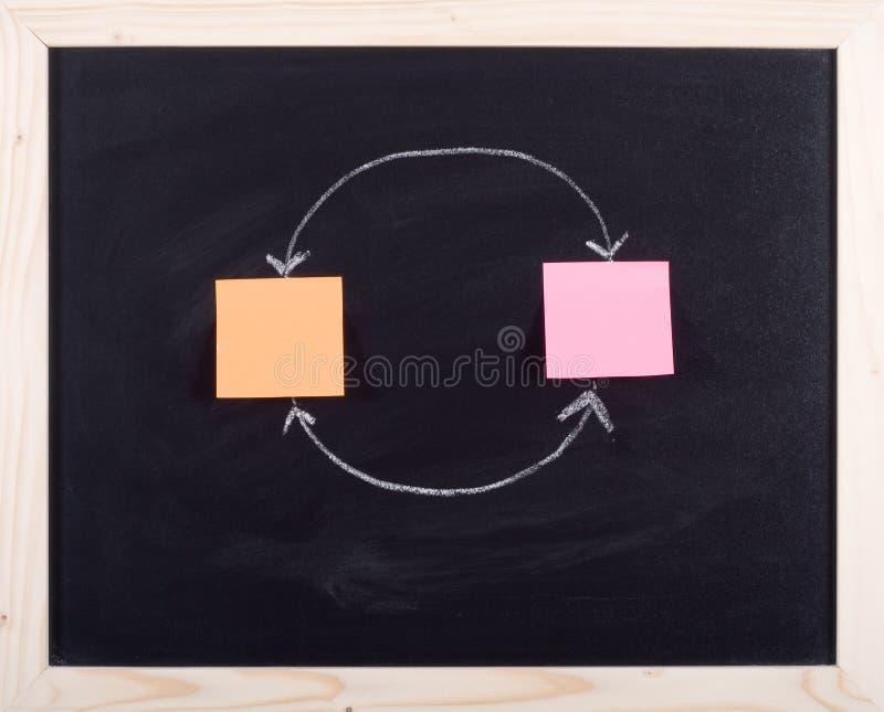 Het diagram van de stroom royalty-vrije stock afbeeldingen