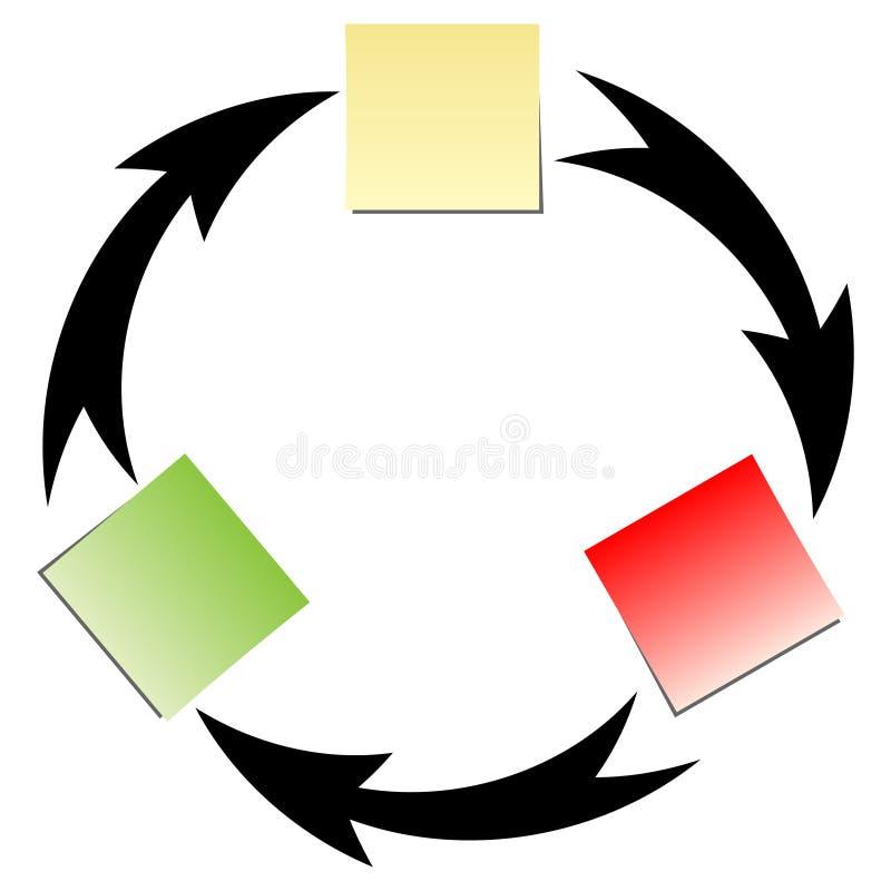 Het diagram van de stroom royalty-vrije illustratie