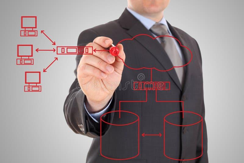 het diagram van het computernetwerk stock foto