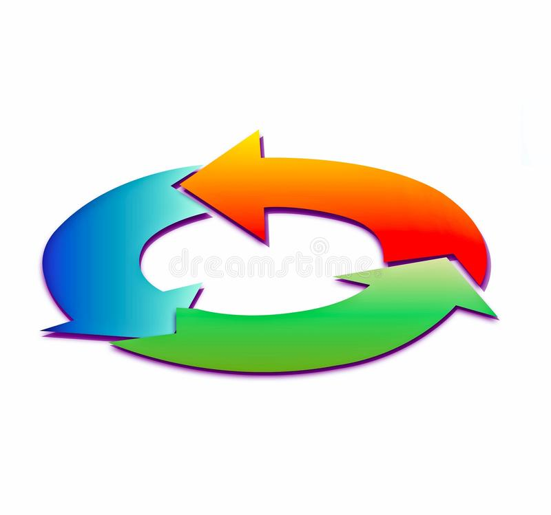 Het diagram van het proces