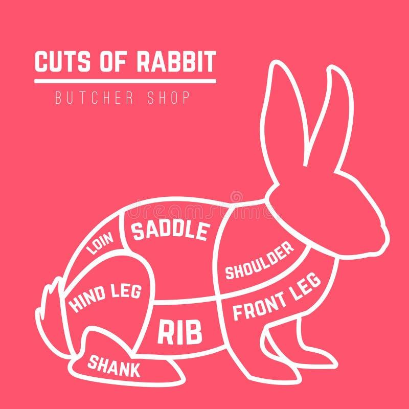 Het diagram van konijnbesnoeiingen voor slagerij royalty-vrije illustratie