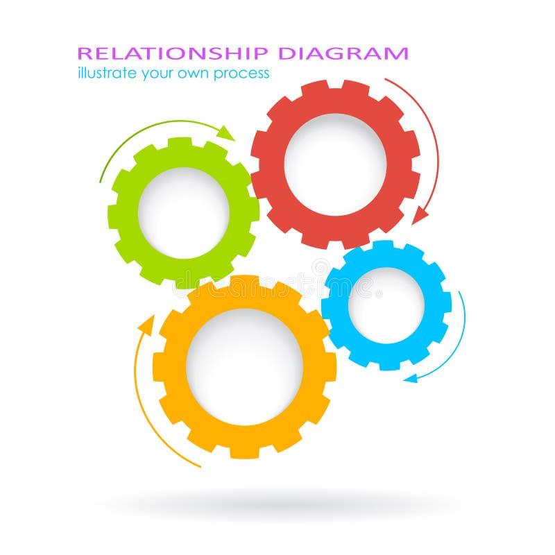 Het diagram van procestoestellen vector illustratie