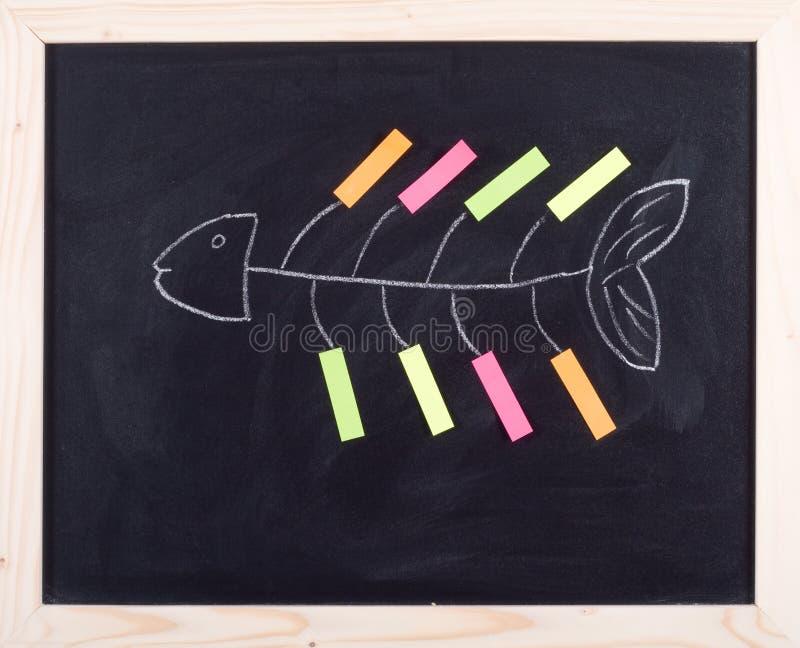Het diagram van vissen stock foto's