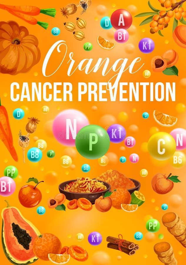 Het dieetaffiche van de Detoxkleur met oranje dagproducten stock illustratie