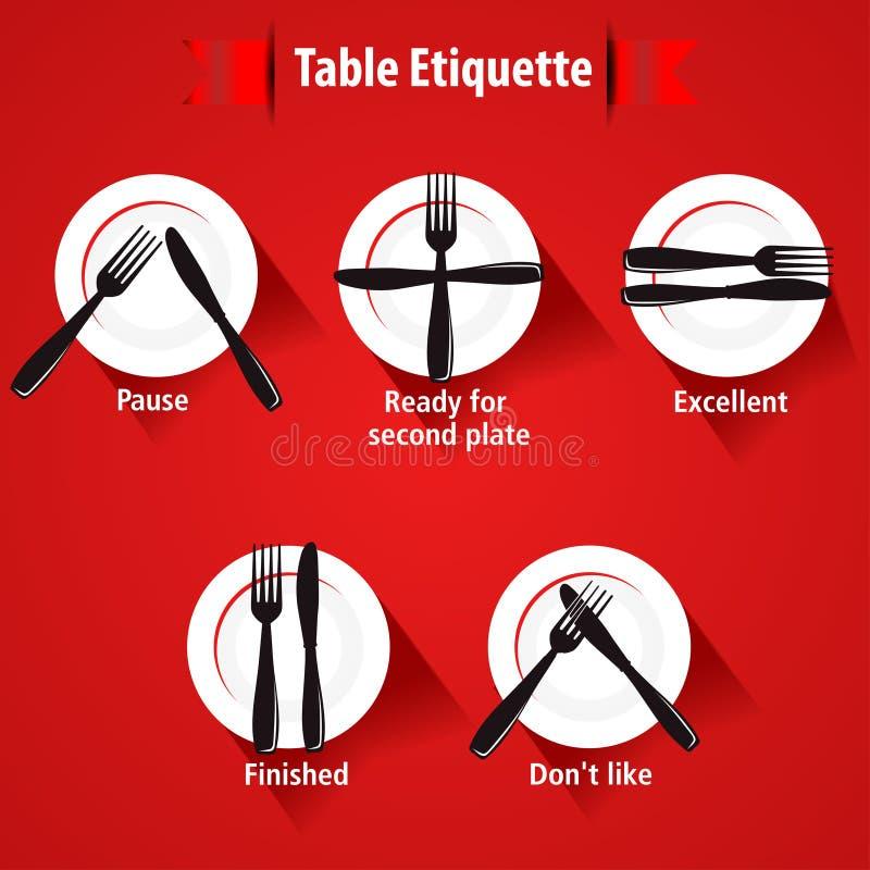 Het dineren etiquette en lijstmanier, vorken en knifes signalen vector illustratie