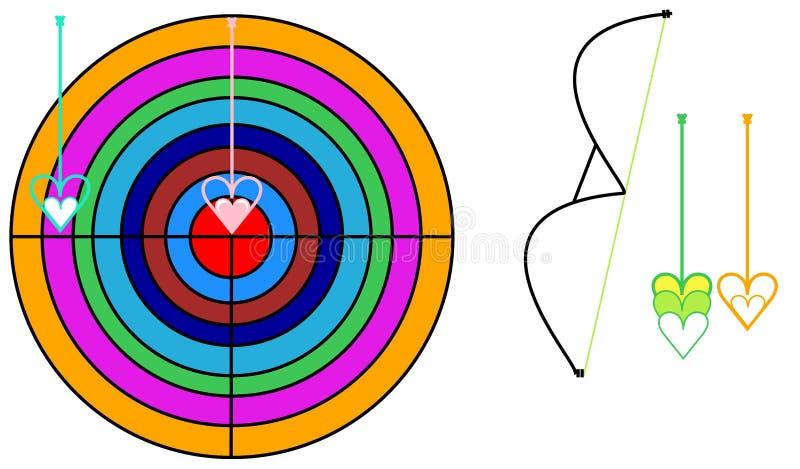 Het doelpunt of het streven van punt met lakhsyabhed liefde strevend pijl stock illustratie