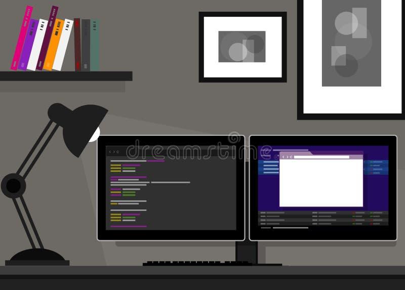 Het dubbele twee monitor Web van de programmeringscodage royalty-vrije illustratie