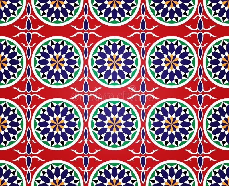 Het Egyptische Naadloze Patroon van de Ramadan royalty-vrije illustratie
