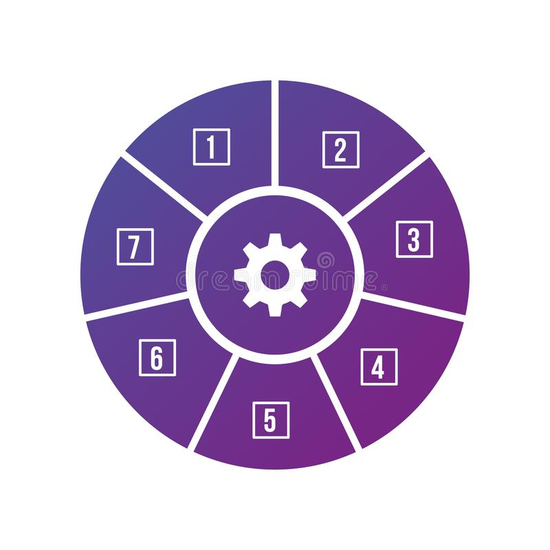 Het element van de Infographiccirkel Grafiek, grafiek, diagram met 7 stappen, opties, delen, processen, fase Vector bedrijfsmalpl stock illustratie