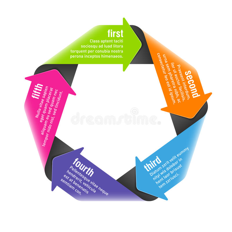 Het element van het vijf pijlenontwerp van het stappenproces stock illustratie
