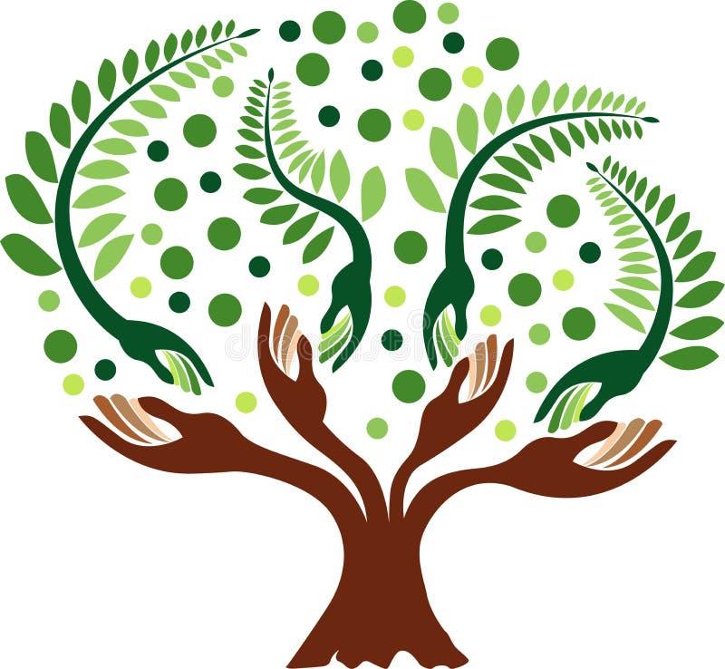 Het embleem van de handboom stock illustratie