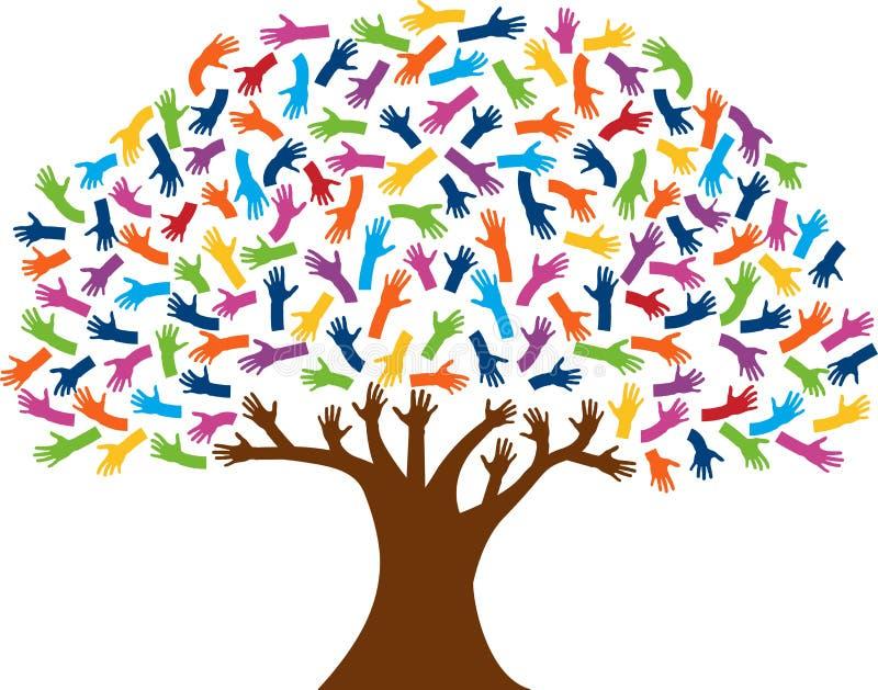Het embleem van de handenboom stock illustratie