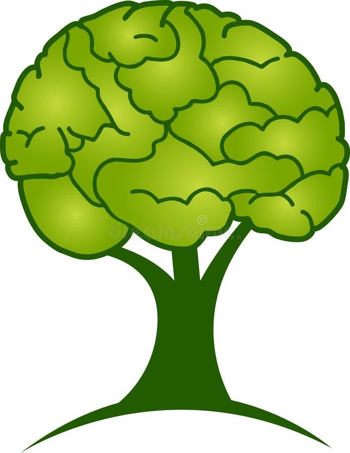 Het embleem van de hersenenboom vector illustratie