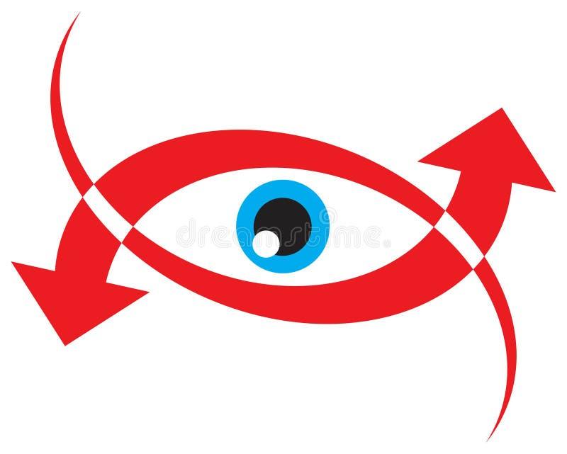 Het embleem van het oog vector illustratie