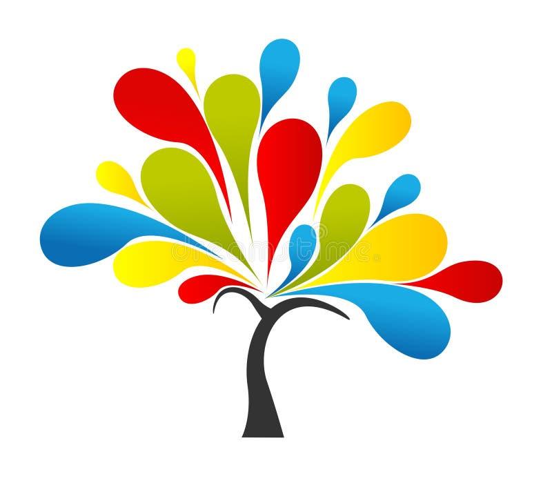 Het embleemvector van de boom vector illustratie