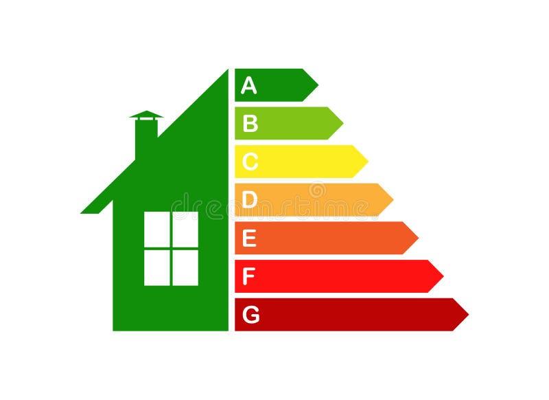 Het Energy-efficient huis, het concept energierendement van huisvesting stock illustratie
