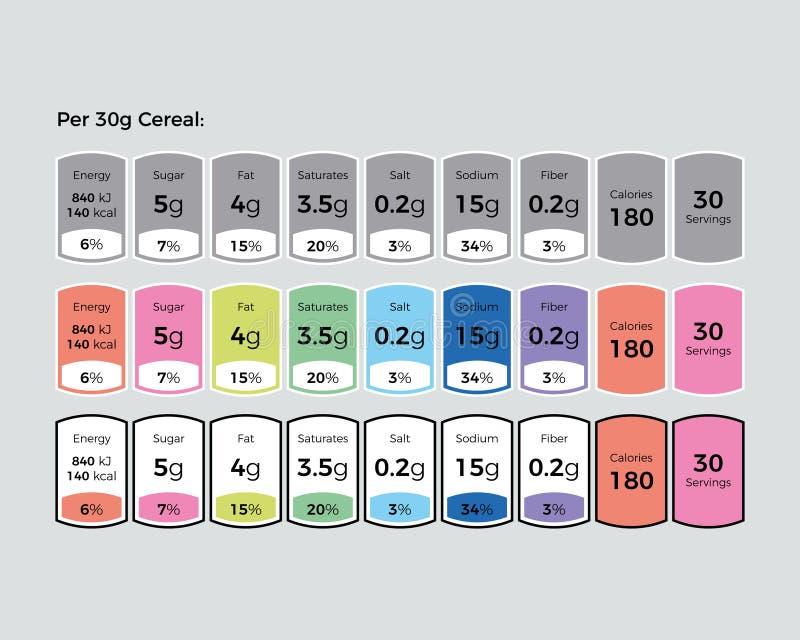 Het Etiket van voedingsfeiten Informatie over verpakt voedsel royalty-vrije illustratie