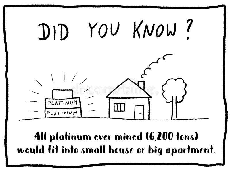 Het feit van platinabagatellen stock illustratie