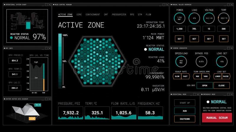 Het futuristische grafische gebruikersinterface HUD van het kernreactordashboard royalty-vrije illustratie