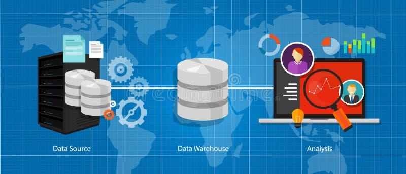 Het gegevensbestand gegevens van het bedrijfsintelligentiepakhuis stock illustratie