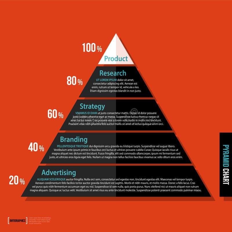 Het gelaagde diagram van de piramidegrafiek in vlakke stijl royalty-vrije illustratie