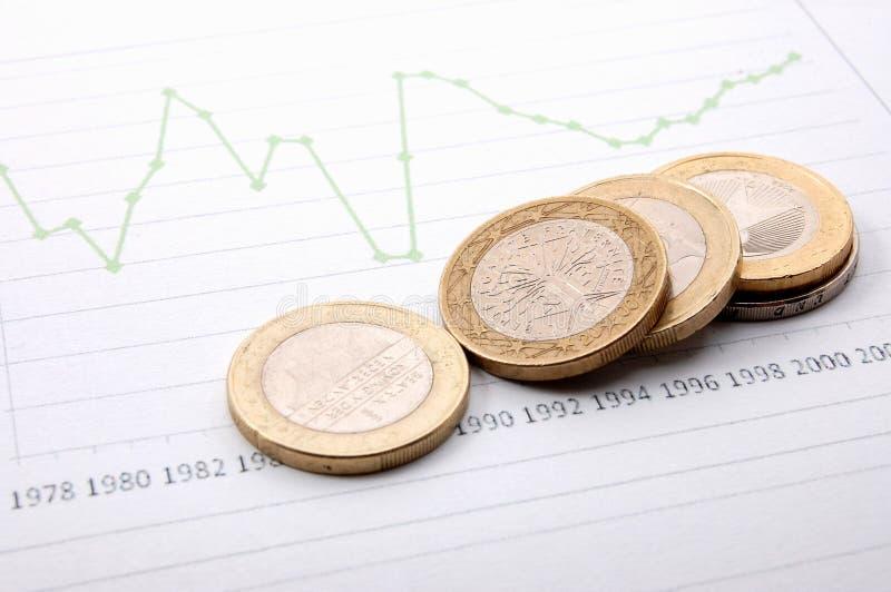 Het geld over bedrijfsgrafiek toont succes royalty-vrije stock foto