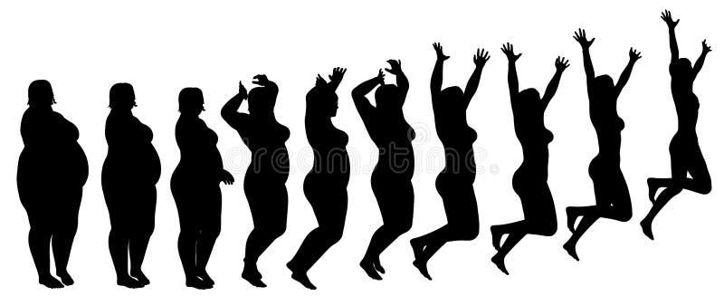 Het gewicht van het verlies (Resultaat van dieet) vector illustratie