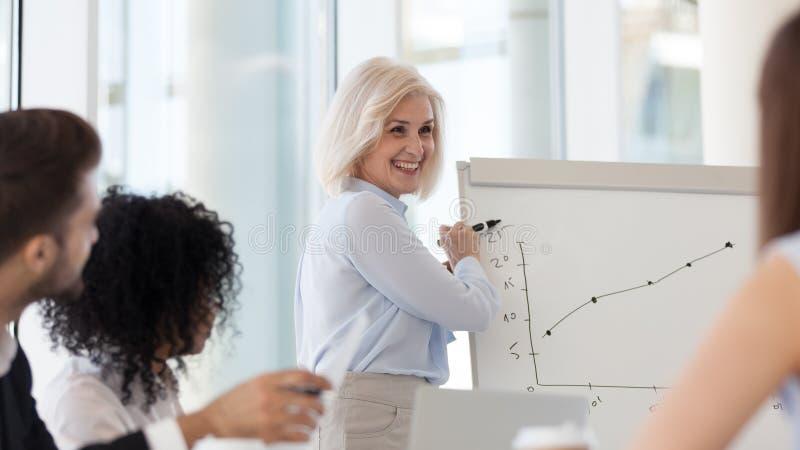 Het glimlachen van vrouwelijke bus die op middelbare leeftijd businessplan op flipchart voorleggen stock foto's