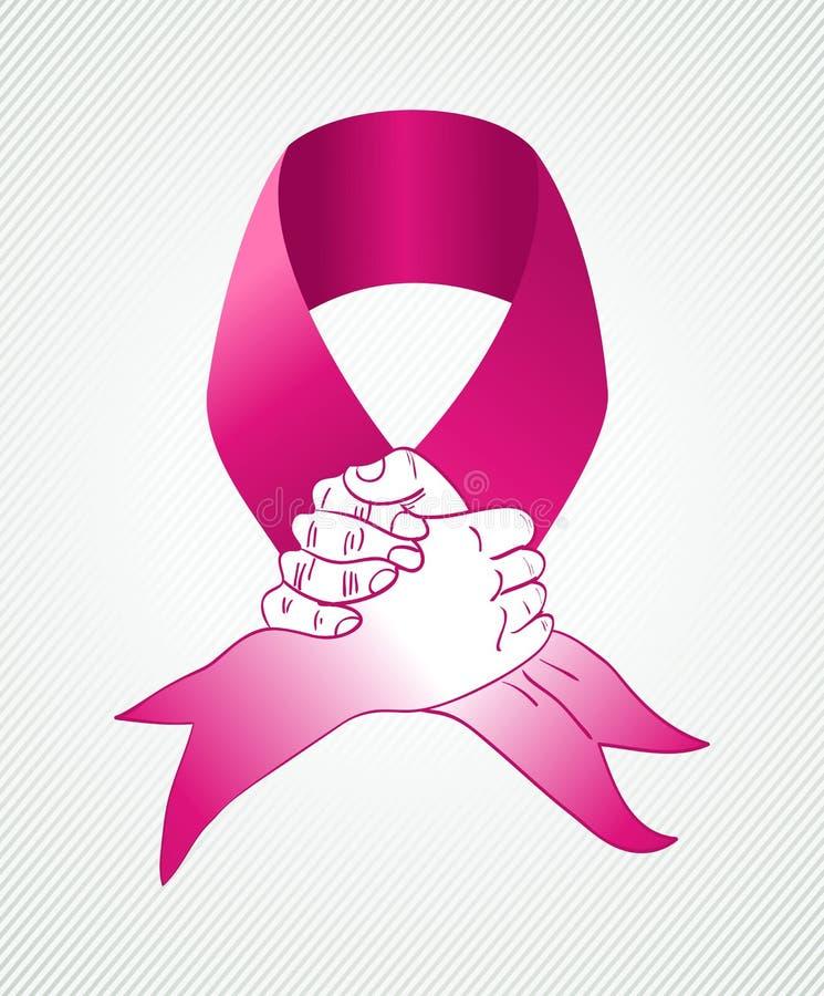 Het globale lint van de voorlichtings menselijke handen van Borstkanker  stock illustratie