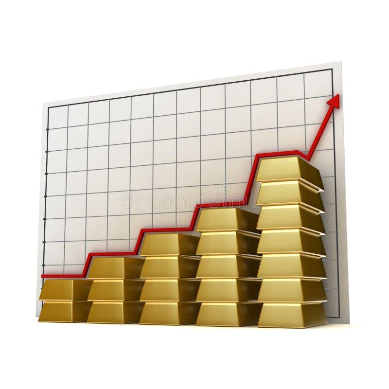 Het goud van de grafiek royalty-vrije illustratie