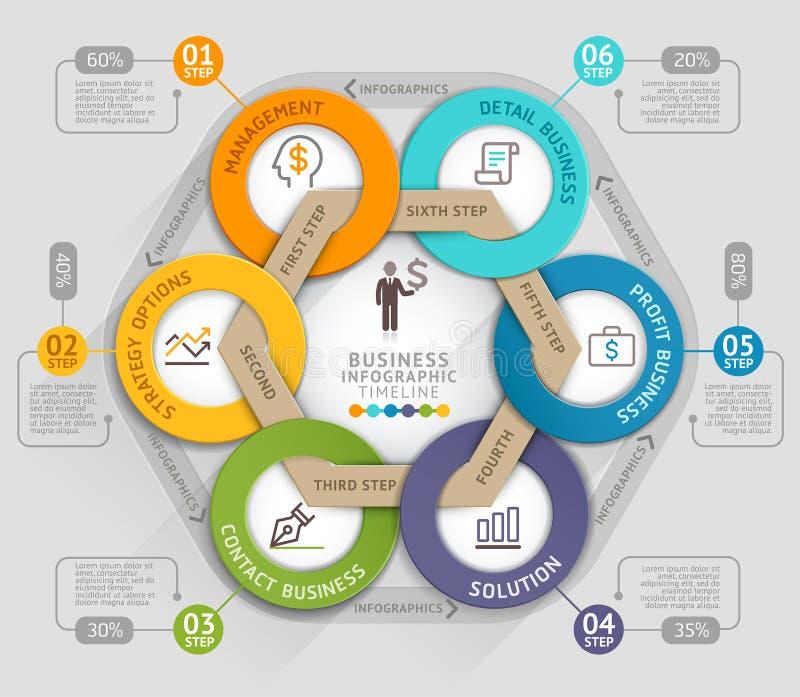 Het grafische malplaatje van de bedrijfschronologieinformatie Vector illustratie stock illustratie