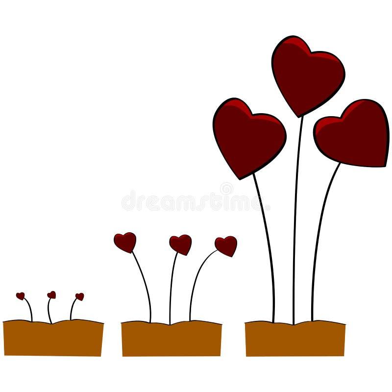 Het groeien van de liefde royalty-vrije illustratie