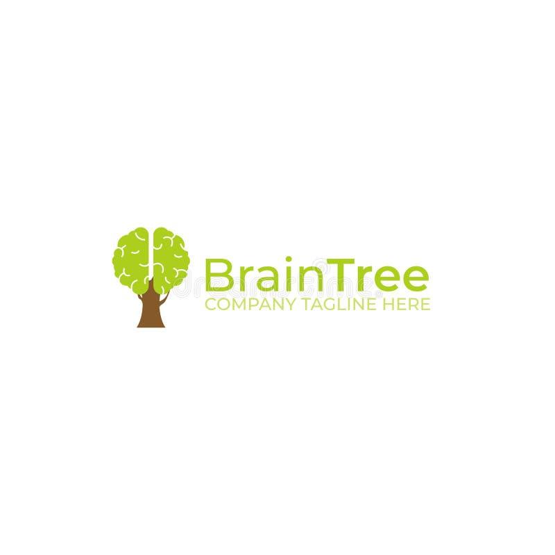 Het groene creatieve embleem van boomhersenen Logotypeconcept Onderwijs en menselijke mening vector illustratie