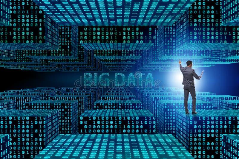 Het grote gegevensconcept met analist voor het exploiteren van gegevens royalty-vrije stock foto's