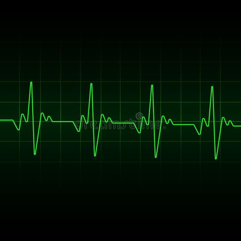 Het hart slaat Cardiogramachtergrond Vector vector illustratie