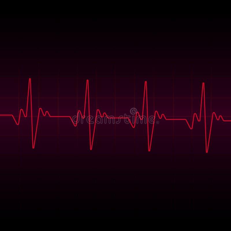 Het hart slaat Cardiogramachtergrond Vector royalty-vrije illustratie