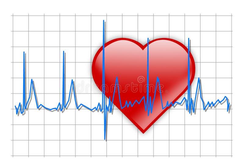Het hart sloeg stock illustratie