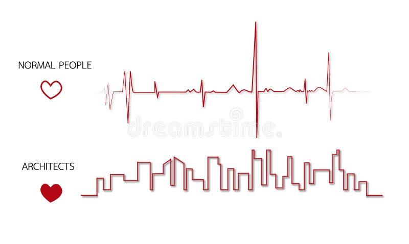 Het hart sloeg grafiek vector illustratie