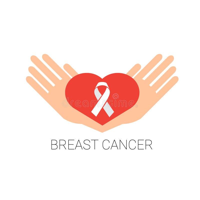 Het Hartvorm van de palmengreep met Roze Kankervoorlichting van de Lintborst vector illustratie
