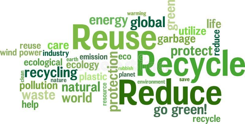 Het hergebruik, vermindert, recycleert