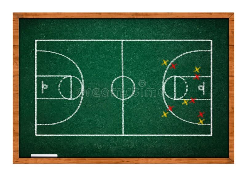 Het hof van het basketbal op groen bord stock illustratie