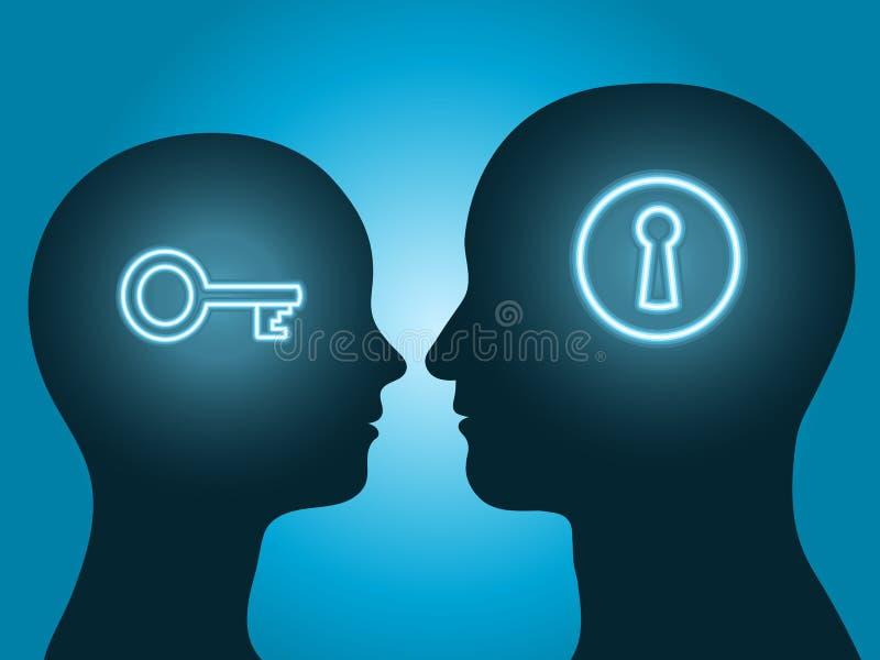 Het hoofdsilhouet van de man en van de vrouw met sleutel en slot royalty-vrije illustratie