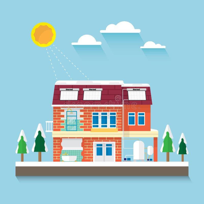 Het huis met zonne thermisch systeem stock illustratie