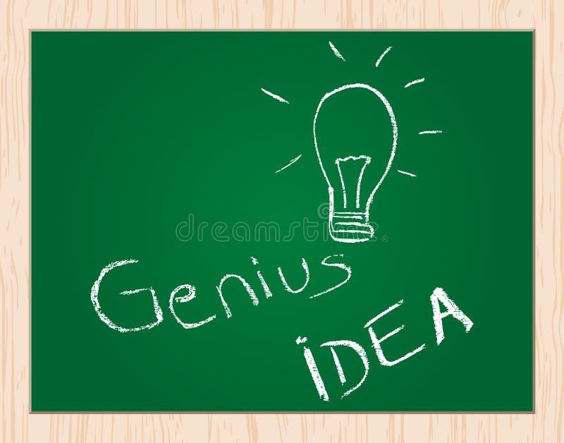 Het idee van het genie op bord vector illustratie