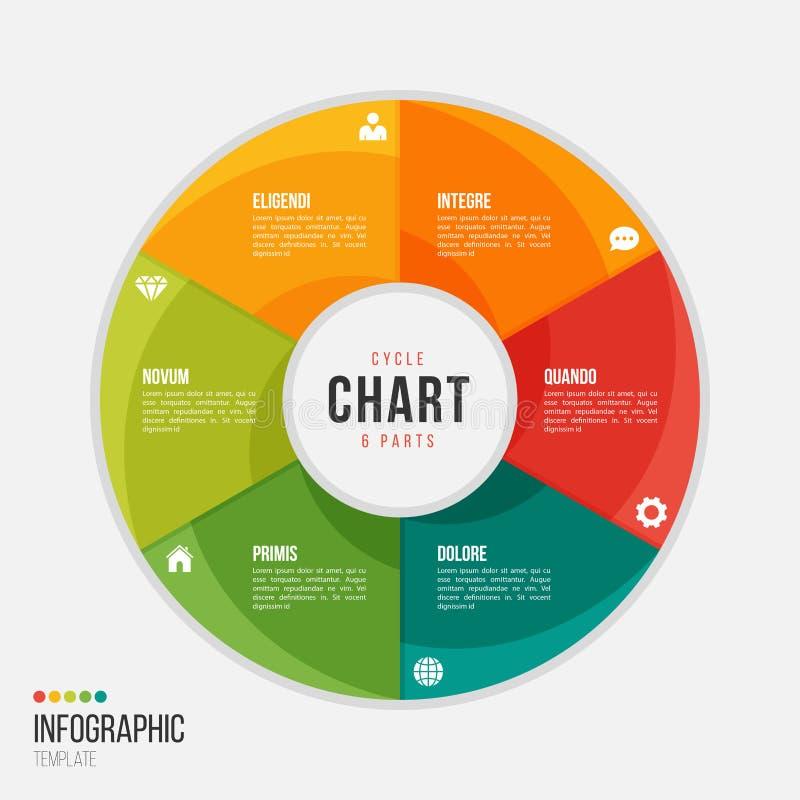 Het infographic malplaatje van de cyclusgrafiek met 6 delen, opties, stappen royalty-vrije illustratie